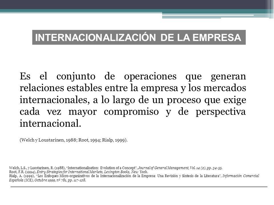 Es el conjunto de operaciones que generan relaciones estables entre la empresa y los mercados internacionales, a lo largo de un proceso que exige cada