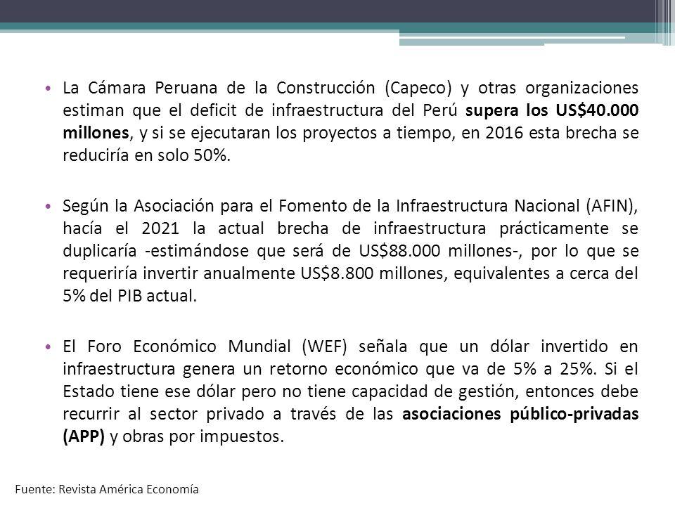 La Cámara Peruana de la Construcción (Capeco) y otras organizaciones estiman que el deficit de infraestructura del Perú supera los US$40.000 millones,