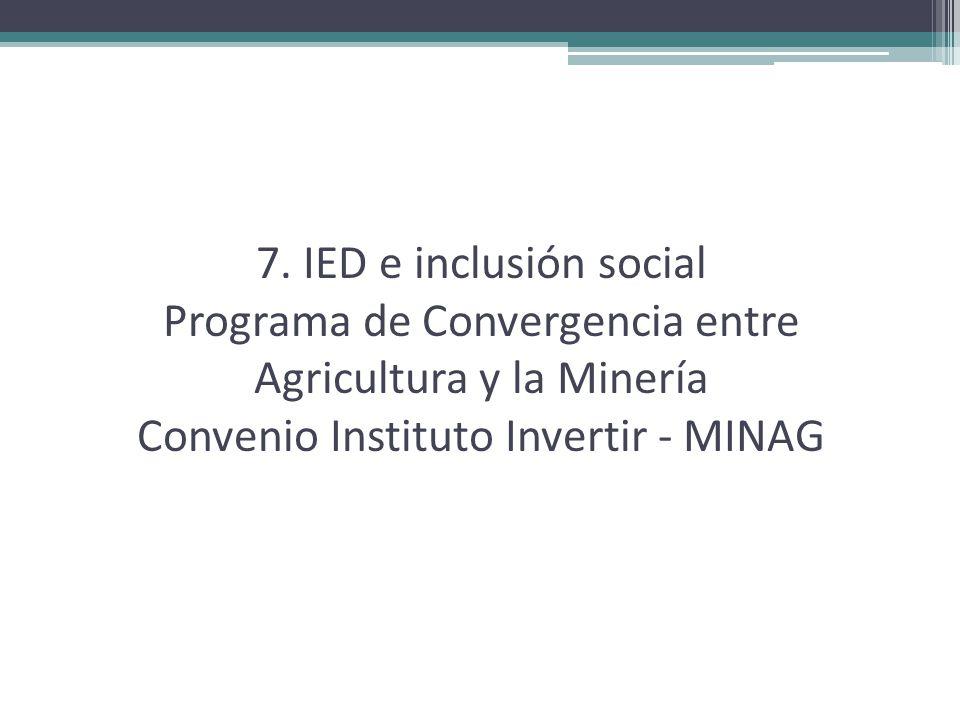 7. IED e inclusión social Programa de Convergencia entre Agricultura y la Minería Convenio Instituto Invertir - MINAG