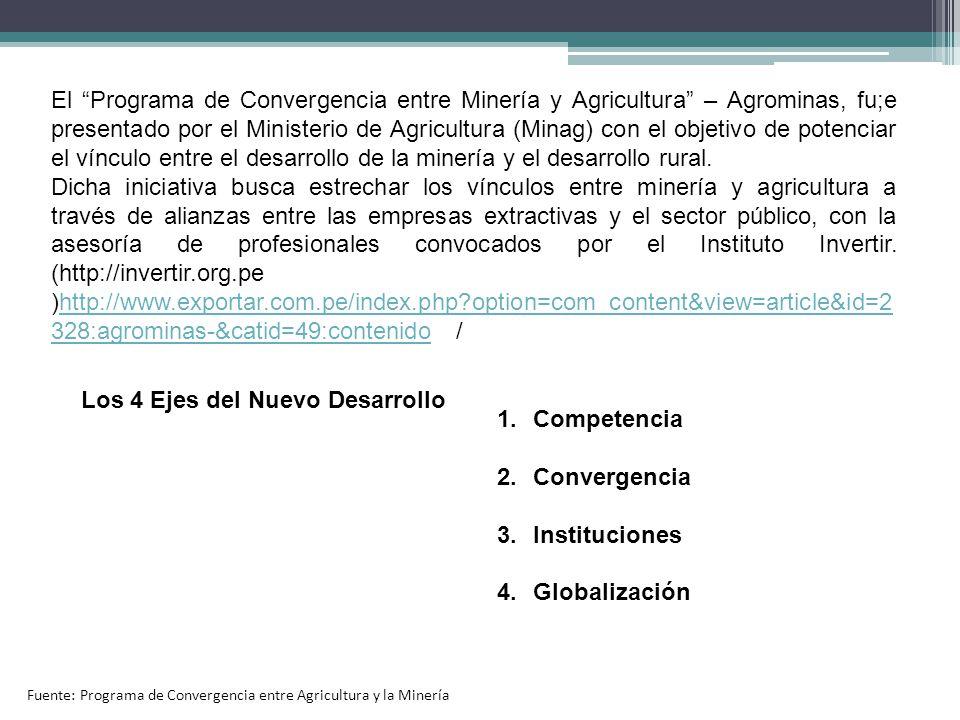Fuente: Programa de Convergencia entre Agricultura y la Minería 1.Competencia 2.Convergencia 3.Instituciones 4.Globalización El Programa de Convergenc