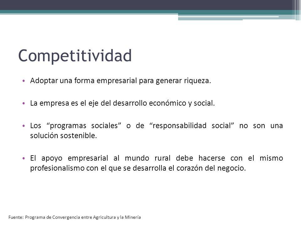Competitividad Adoptar una forma empresarial para generar riqueza. La empresa es el eje del desarrollo económico y social. Los programas sociales o de