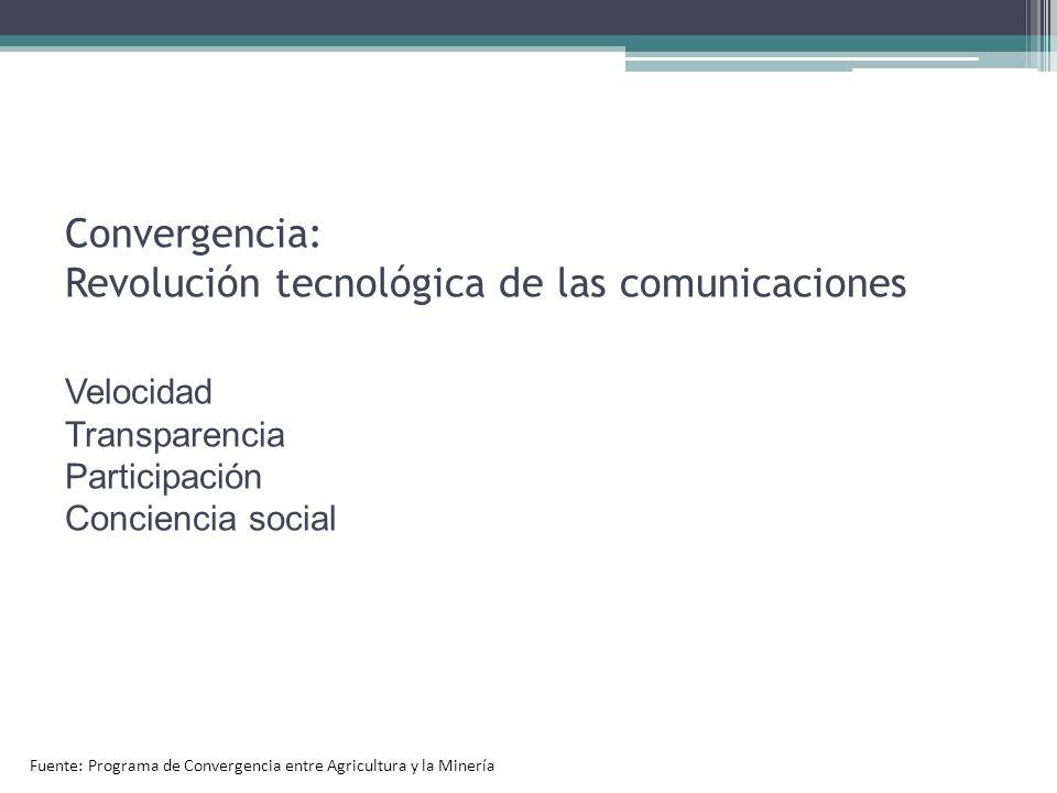 Convergencia: Revolución tecnológica de las comunicaciones Velocidad Transparencia Participación Conciencia social Fuente: Programa de Convergencia en
