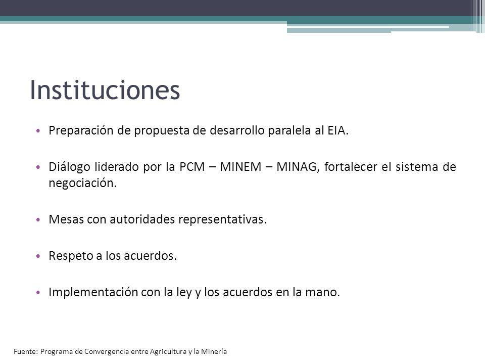 Instituciones Preparación de propuesta de desarrollo paralela al EIA. Diálogo liderado por la PCM – MINEM – MINAG, fortalecer el sistema de negociació
