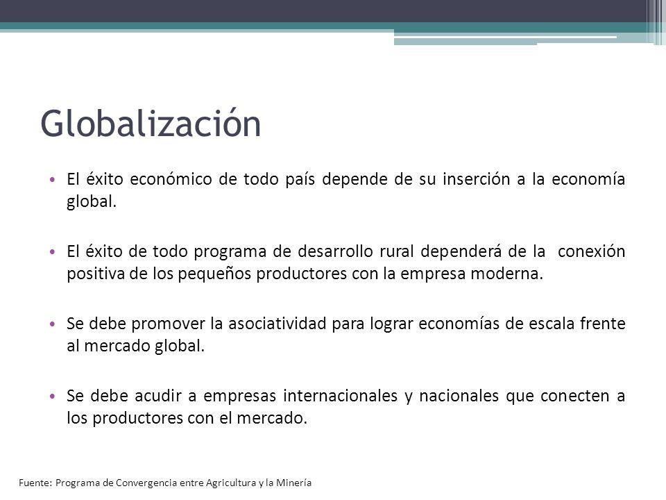 Globalización El éxito económico de todo país depende de su inserción a la economía global. El éxito de todo programa de desarrollo rural dependerá de
