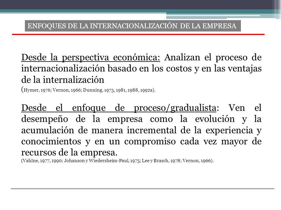 ENFOQUES DE LA INTERNACIONALIZACIÓN DE LA EMPRESA Desde la perspectiva económica: Analizan el proceso de internacionalización basado en los costos y e