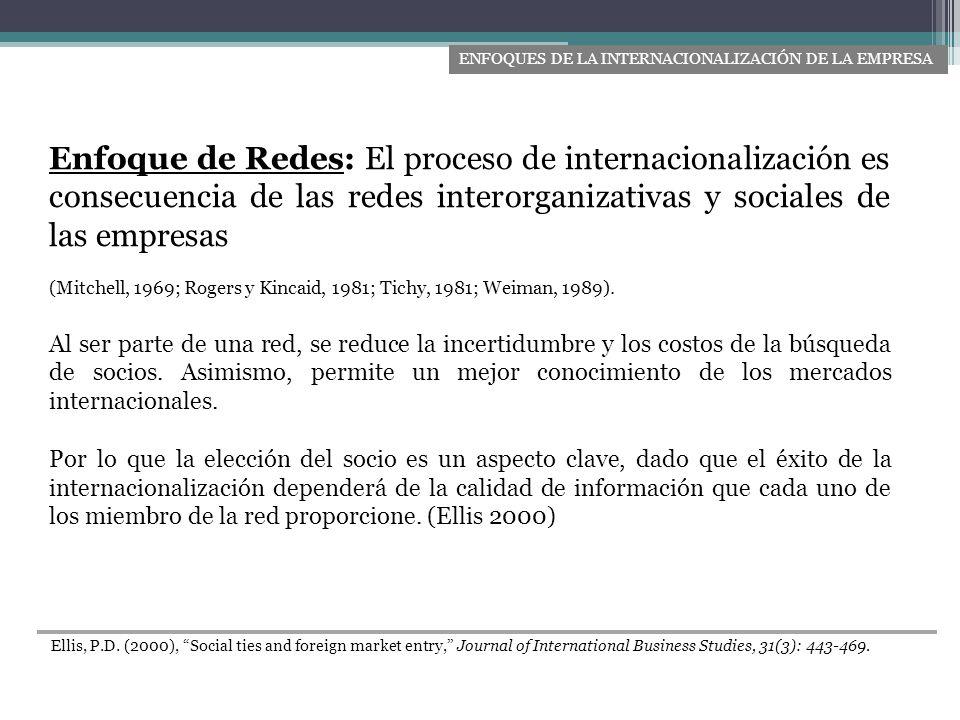 ENFOQUES DE LA INTERNACIONALIZACIÓN DE LA EMPRESA Enfoque de Redes: El proceso de internacionalización es consecuencia de las redes interorganizativas