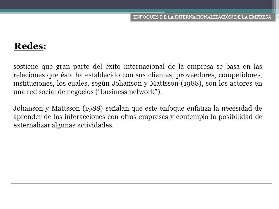 Estrategia global –Eficiencia interna de la integración global.