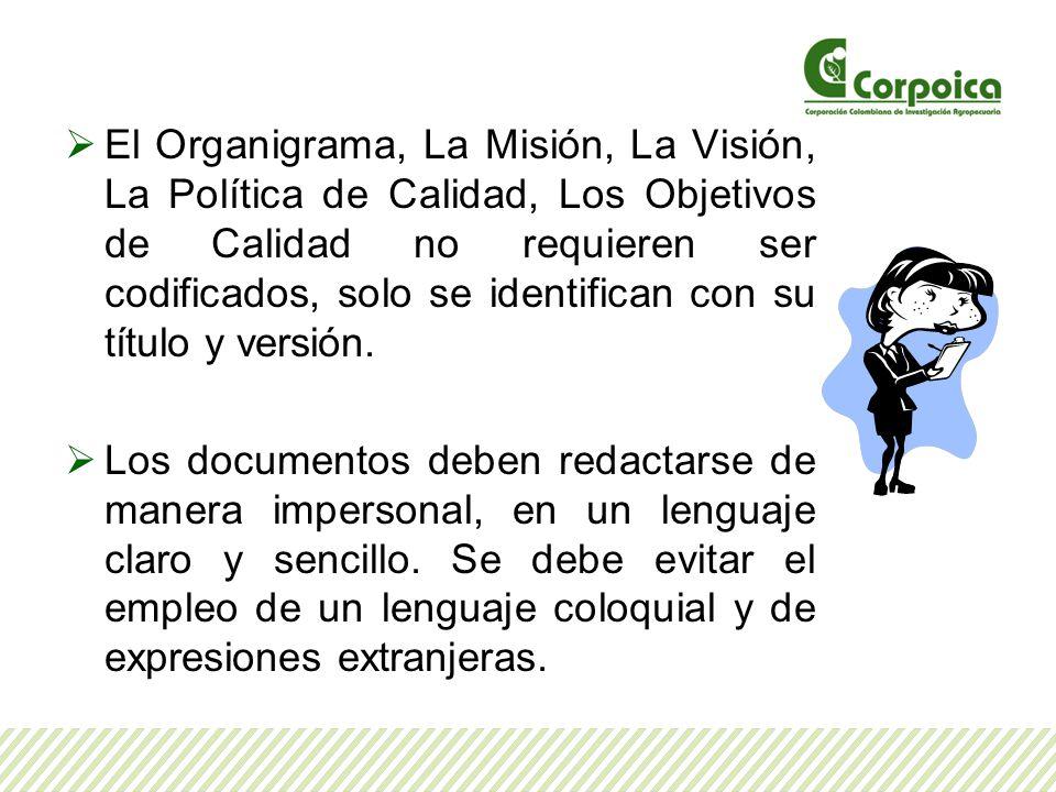 El Organigrama, La Misión, La Visión, La Política de Calidad, Los Objetivos de Calidad no requieren ser codificados, solo se identifican con su título