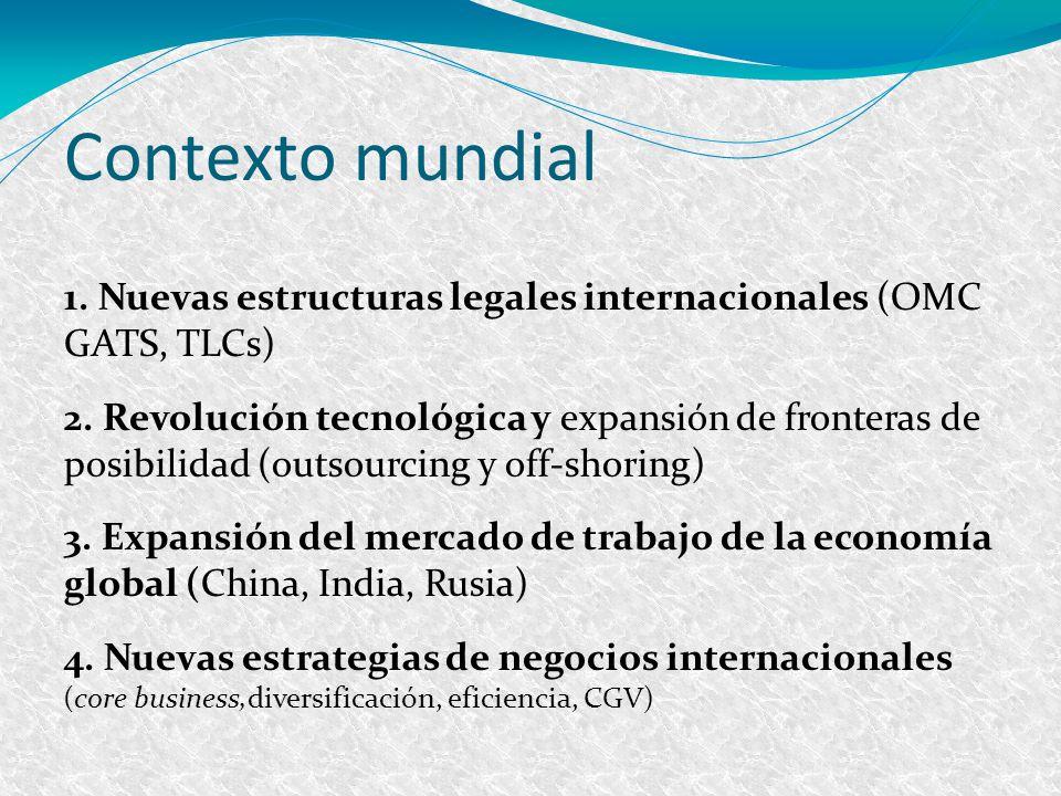 Contexto mundial 1. Nuevas estructuras legales internacionales (OMC GATS, TLCs) 2. Revolución tecnológica y expansión de fronteras de posibilidad (out