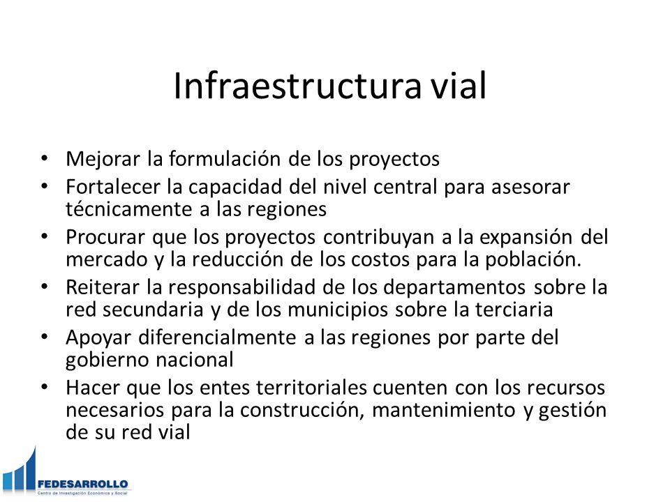 Infraestructura vial Mejorar la formulación de los proyectos Fortalecer la capacidad del nivel central para asesorar técnicamente a las regiones Procurar que los proyectos contribuyan a la expansión del mercado y la reducción de los costos para la población.