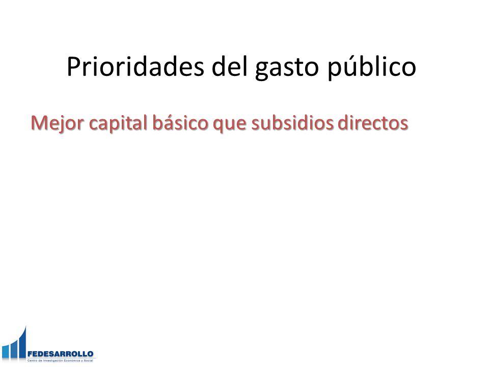 Prioridades del gasto público Mejor capital básico que subsidios directos