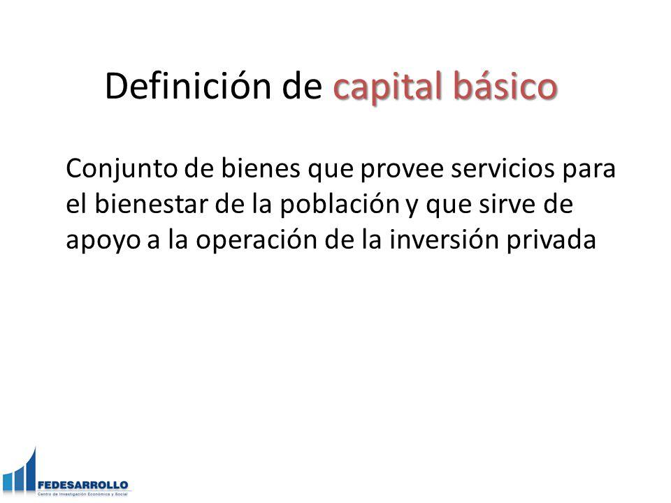 capital básico Definición de capital básico Conjunto de bienes que provee servicios para el bienestar de la población y que sirve de apoyo a la operación de la inversión privada