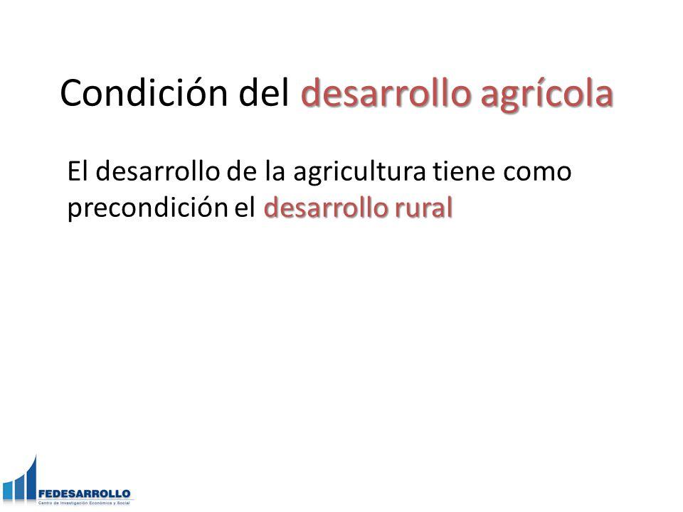 desarrollo agrícola Condición del desarrollo agrícola desarrollo rural El desarrollo de la agricultura tiene como precondición el desarrollo rural