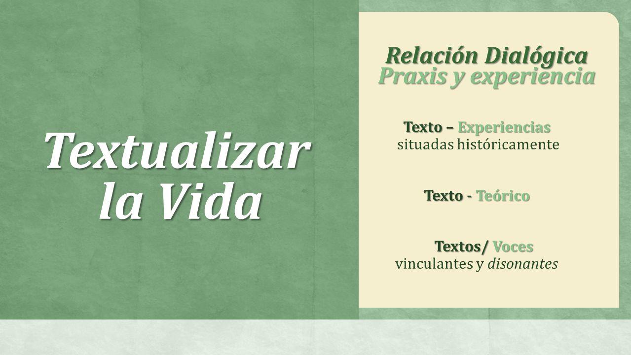 Textualizar la Vida Relación Dialógica Praxis y experiencia Texto – Experiencias situadas históricamente Texto - Teórico Textos/ Voces Textos/ Voces vinculantes y disonantes