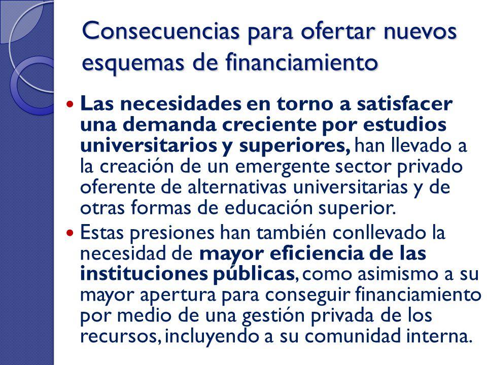 Consecuencias para ofertar nuevos esquemas de financiamiento Las necesidades en torno a satisfacer una demanda creciente por estudios universitarios y