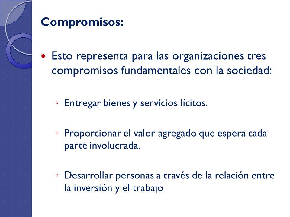 Compromisos: Esto representa para las organizaciones tres compromisos fundamentales con la sociedad: Entregar bienes y servicios lícitos. Proporcionar