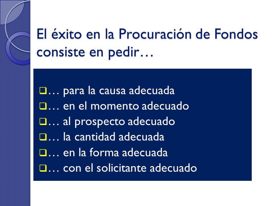 El éxito en la Procuración de Fondos consiste en pedir… … para la causa adecuada … en el momento adecuado … al prospecto adecuado … la cantidad adecua