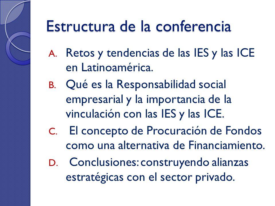 Estructura de la conferencia A. Retos y tendencias de las IES y las ICE en Latinoamérica. B. Qué es la Responsabilidad social empresarial y la importa