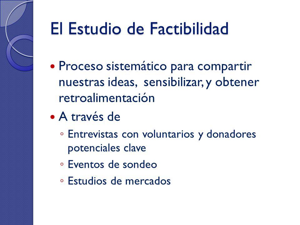 El Estudio de Factibilidad Proceso sistemático para compartir nuestras ideas, sensibilizar, y obtener retroalimentación A través de Entrevistas con vo