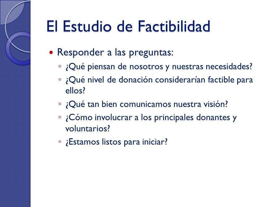 El Estudio de Factibilidad Responder a las preguntas: ¿Qué piensan de nosotros y nuestras necesidades? ¿Qué nivel de donación considerarían factible p