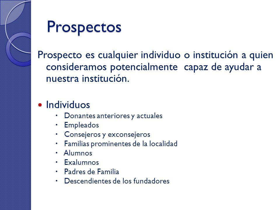 Prospectos Prospecto es cualquier individuo o institución a quien consideramos potencialmente capaz de ayudar a nuestra institución. Individuos Donant