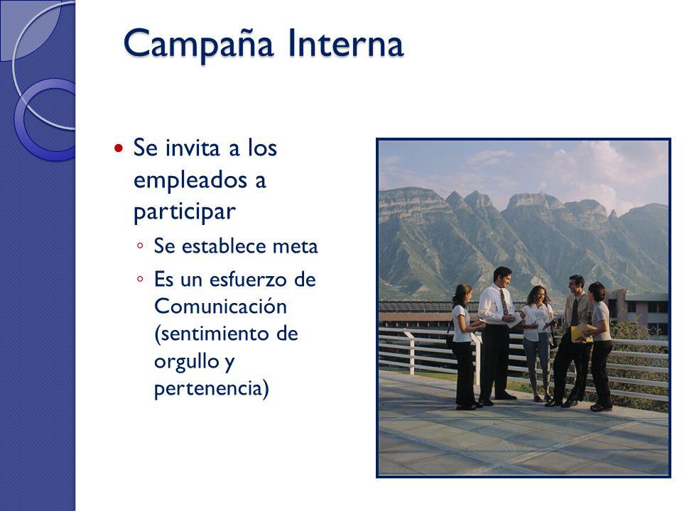 Campaña Interna Se invita a los empleados a participar Se establece meta Es un esfuerzo de Comunicación (sentimiento de orgullo y pertenencia)