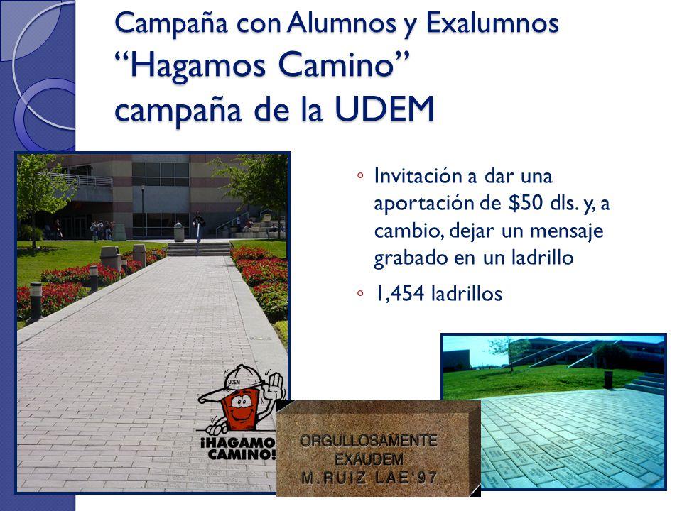 Campaña con Alumnos y Exalumnos Hagamos Camino campaña de la UDEM Invitación a dar una aportación de $50 dls. y, a cambio, dejar un mensaje grabado en