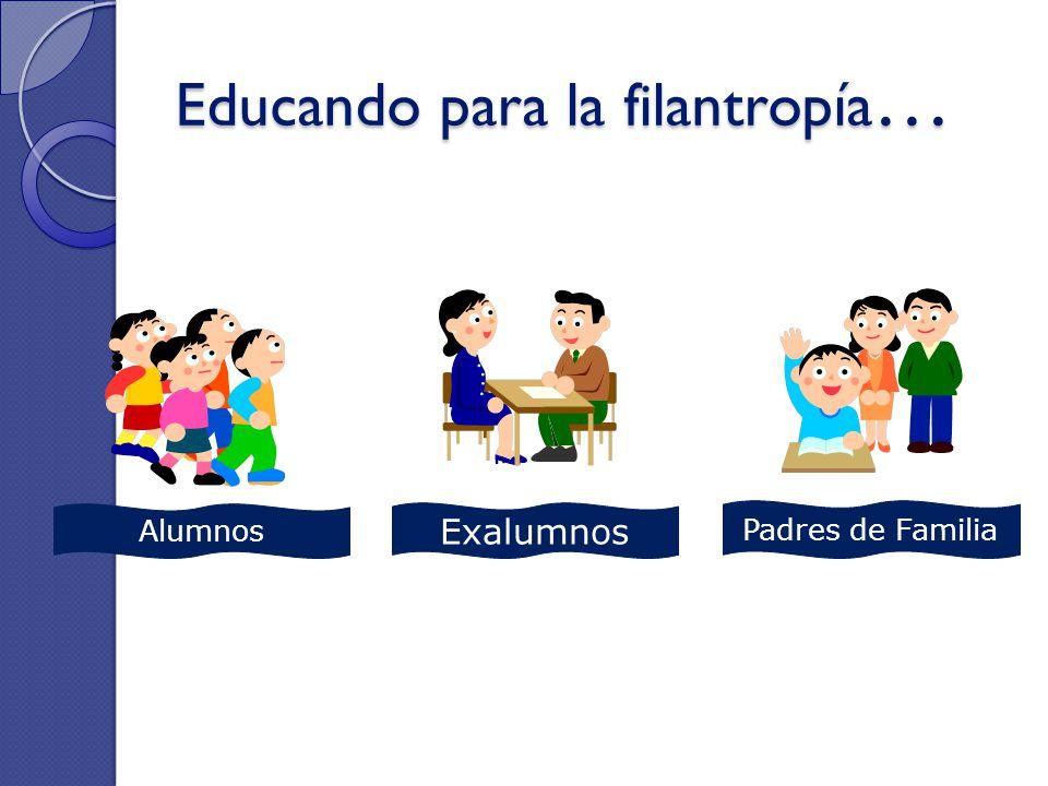 Educando para la filantropía … Exalumnos Padres de Familia Alumnos