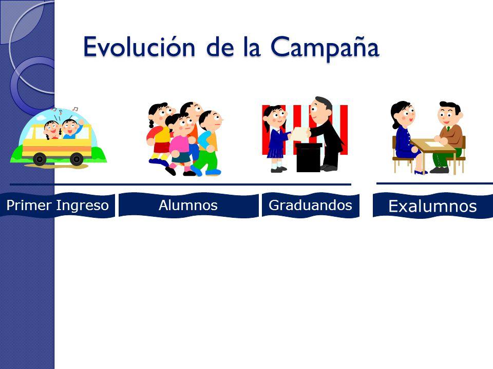 Evolución de la Campaña Exalumnos GraduandosAlumnosPrimer Ingreso 1