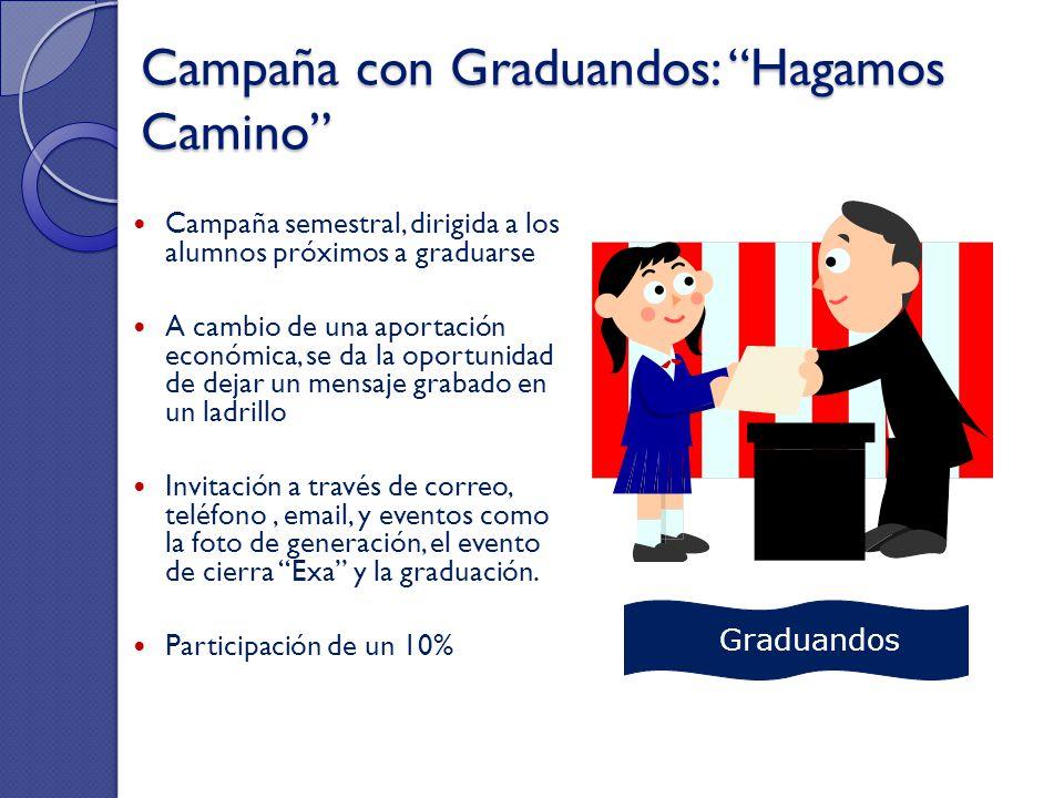 Campaña con Graduandos: Hagamos Camino Campaña semestral, dirigida a los alumnos próximos a graduarse A cambio de una aportación económica, se da la o
