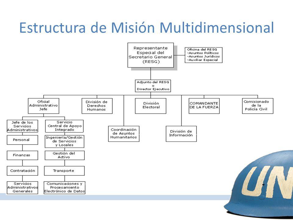 Misiones Multidimensionales y Consolidación de la Paz Estructura de Misión Multidimensional