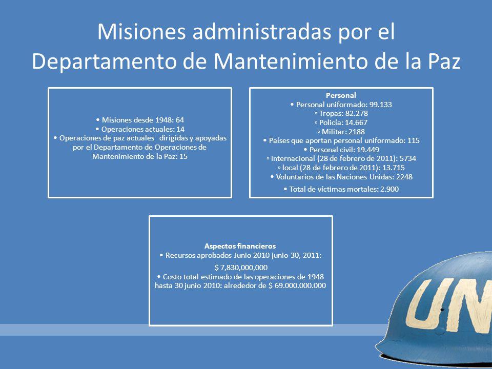 Misiones desde 1948: 64 Operaciones actuales: 14 Operaciones de paz actuales dirigidas y apoyadas por el Departamento de Operaciones de Mantenimiento