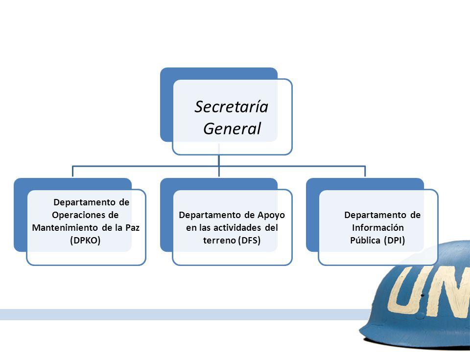 Misiones Multidimensionales y Consolidación de la Paz Secretaría General Departamento de Operaciones de Mantenimiento de la Paz (DPKO) Departamento de