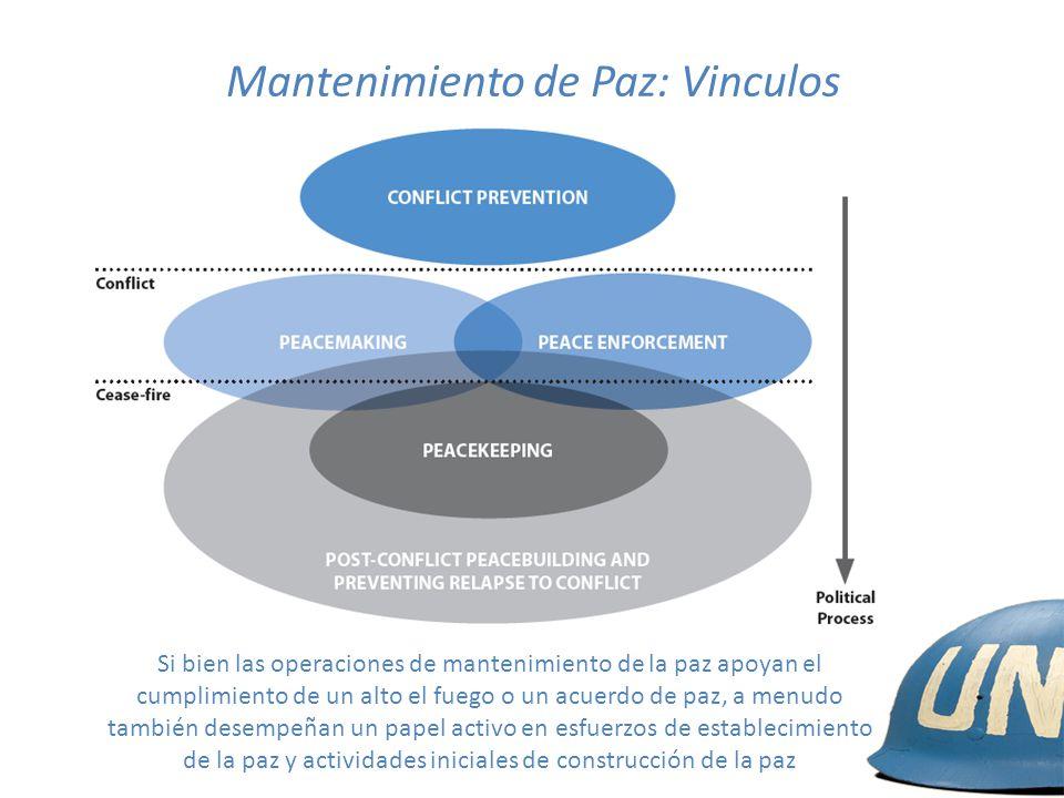 Misiones Multidimensionales y Consolidación de la Paz 1.