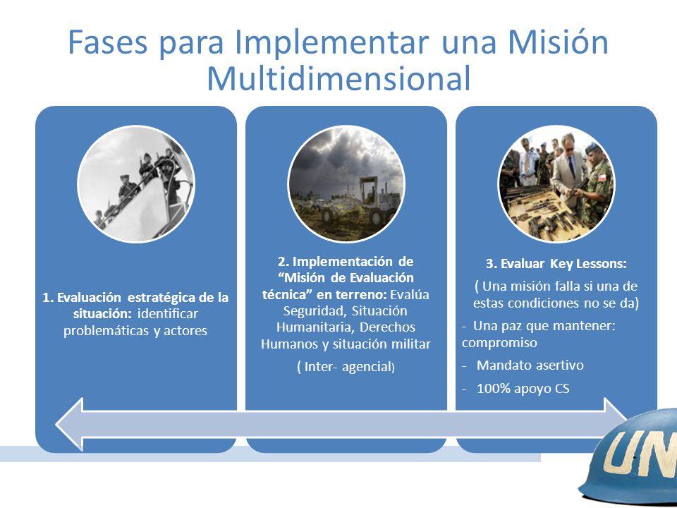 Misiones Multidimensionales y Consolidación de la Paz 1. Evaluación estratégica de la situación: identificar problemáticas y actores 2. Implementación
