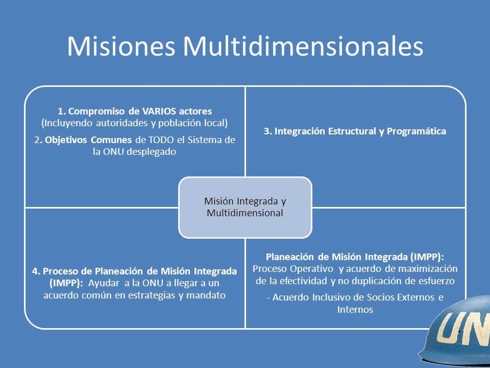 Misiones Multidimensionales Misión Multidimensional: Enfoque Integrado 1. Compromiso de VARIOS actores (Incluyendo autoridades y población local) 2. O