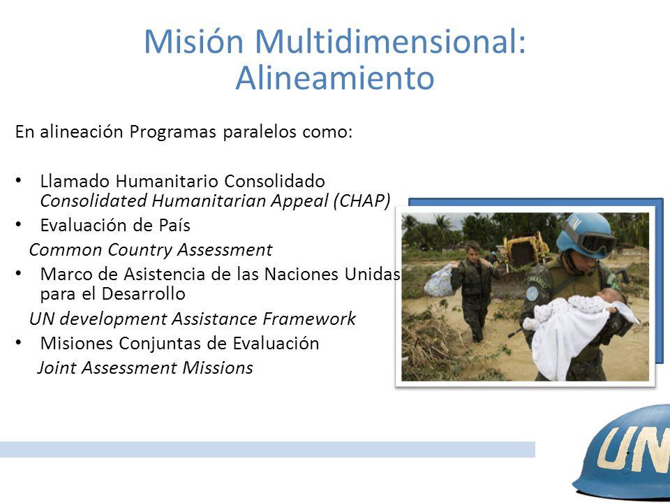 Misiones Multidimensionales y Consolidación de la Paz Misión Multidimensional: Alineamiento En alineación Programas paralelos como: Llamado Humanitari