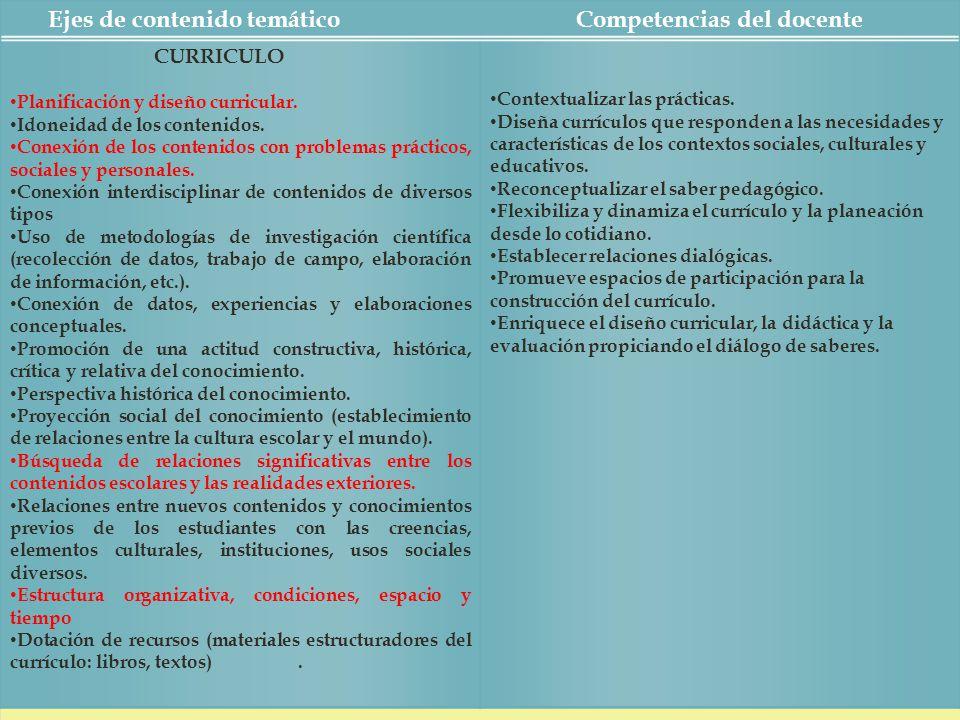 Ejes de contenido temáticoCompetencias del docente CURRICULO Planificación y diseño curricular. Idoneidad de los contenidos. Conexión de los contenido