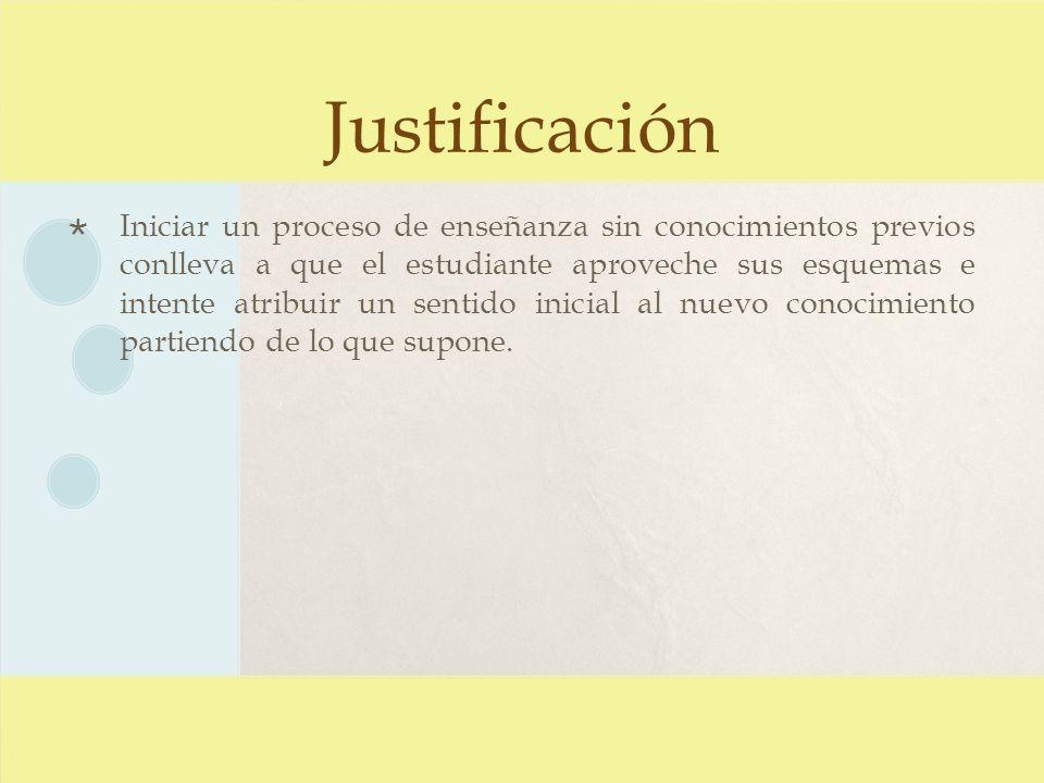 Justificación Iniciar un proceso de enseñanza sin conocimientos previos conlleva a que el estudiante aproveche sus esquemas e intente atribuir un sent