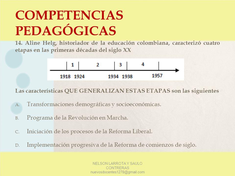 COMPETENCIAS PEDAGÓGICAS 14. Aline Helg, historiador de la educación colombiana, caracterizó cuatro etapas en las primeras décadas del siglo XX Las ca