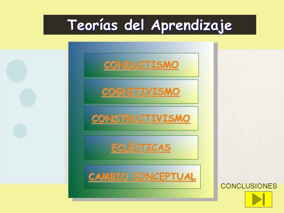 CONDUCTISMO COGNITIVISMO CONSTRUCTIVISMO Teorías del Aprendizaje ECLÉCTICAS CAMBIO CONCEPTUAL CAMBIO CONCEPTUAL CONCLUSIONES
