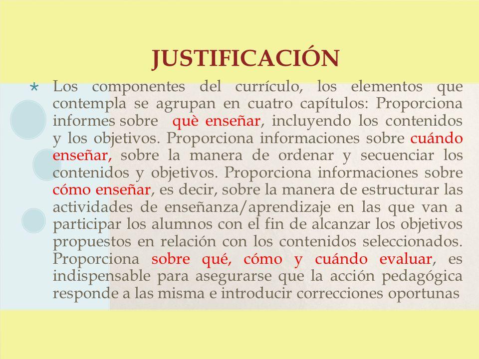 Ejes de contenido temáticoCompetencias del docente CURRICULO Planificación y diseño curricular.
