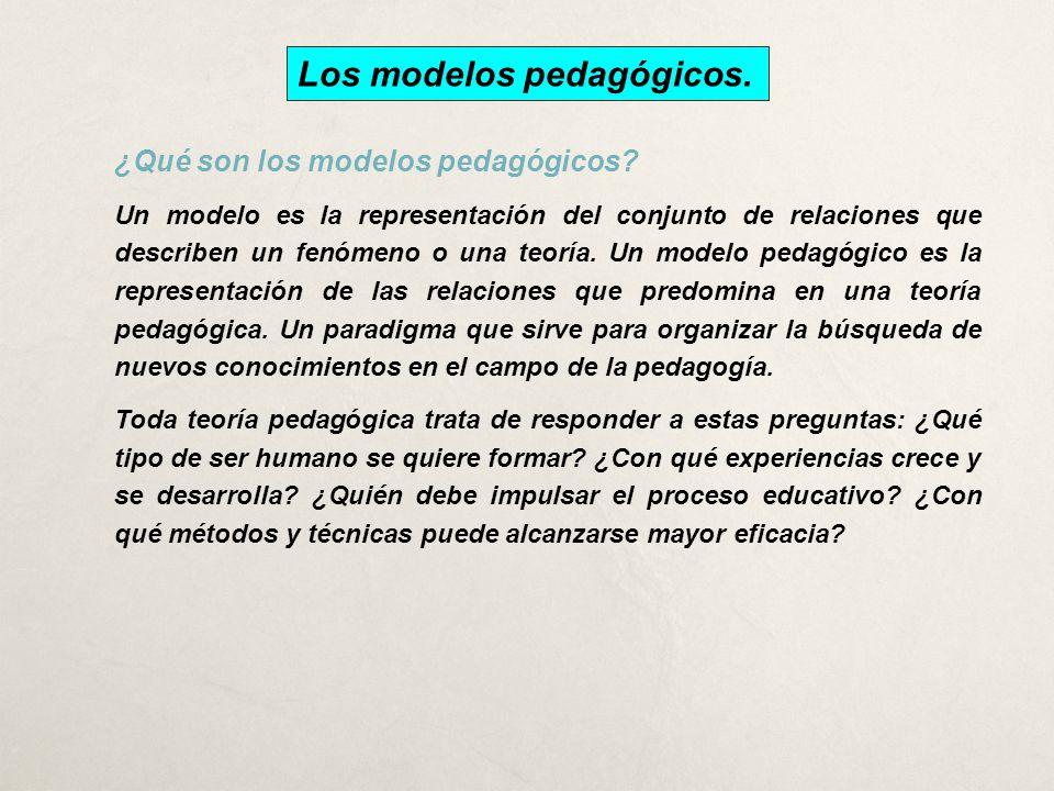 ¿Qué son los modelos pedagógicos? Un modelo es la representación del conjunto de relaciones que describen un fenómeno o una teoría. Un modelo pedagógi