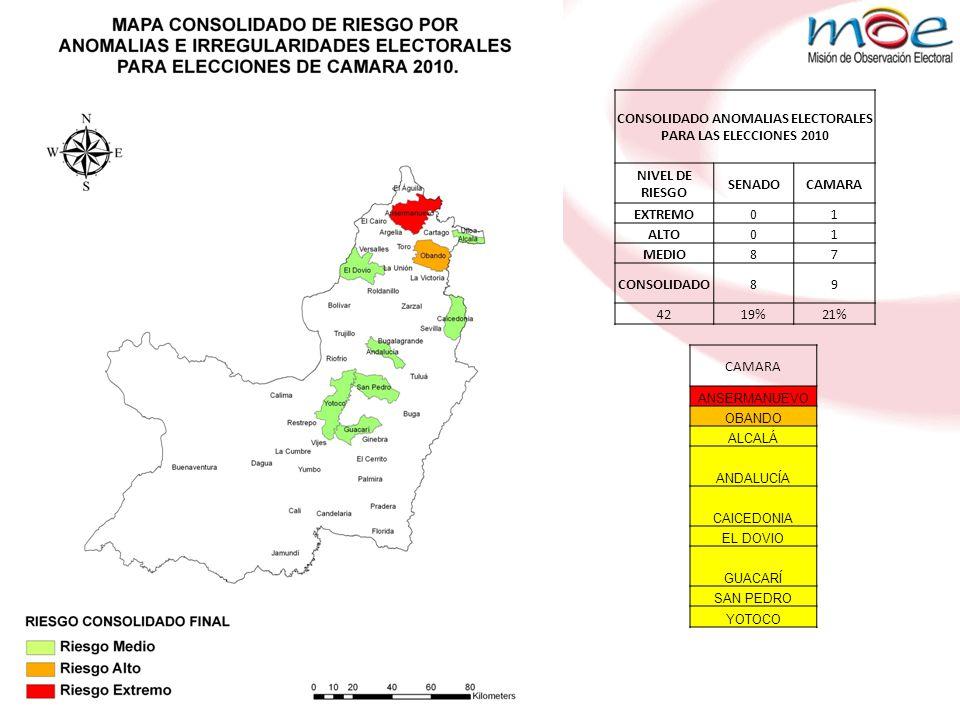 CONSOLIDADO ANOMALIAS ELECTORALES PARA LAS ELECCIONES 2010 NIVEL DE RIESGO SENADOCAMARA EXTREMO01 ALTO01 MEDIO87 CONSOLIDADO89 4219%21% CAMARA ANSERMANUEVO OBANDO ALCALÁ ANDALUCÍA CAICEDONIA EL DOVIO GUACARÍ SAN PEDRO YOTOCO
