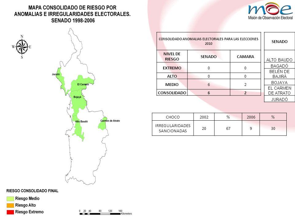 CONSOLIDADO ANOMALIAS ELECTORALES PARA LAS ELECCIONES 2010 NIVEL DE RIESGO SENADOCAMARA EXTREMO00 ALTO00 MEDIO62 CONSOLIDADO62 CHOCO2002%2006% IRREGULARIDADES SANCIONADAS 2067930 SENADO ALTO BAUDO BAGADÓ BELÉN DE BAJIRÁ BOJAYA EL CARMEN DE ATRATO JURADÓ