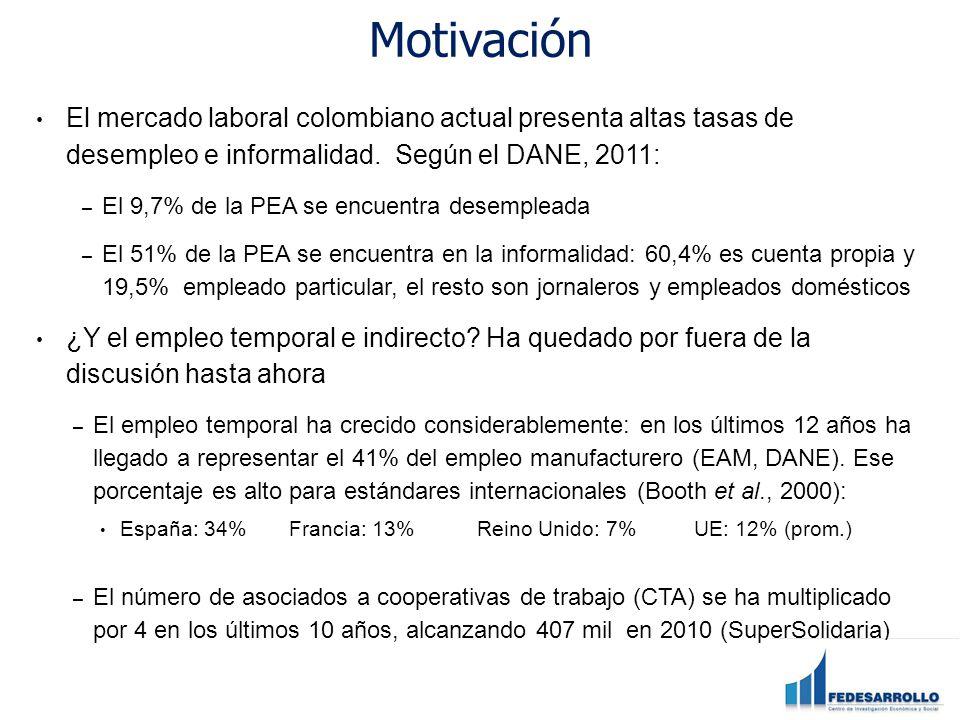 Motivación El mercado laboral colombiano actual presenta altas tasas de desempleo e informalidad.