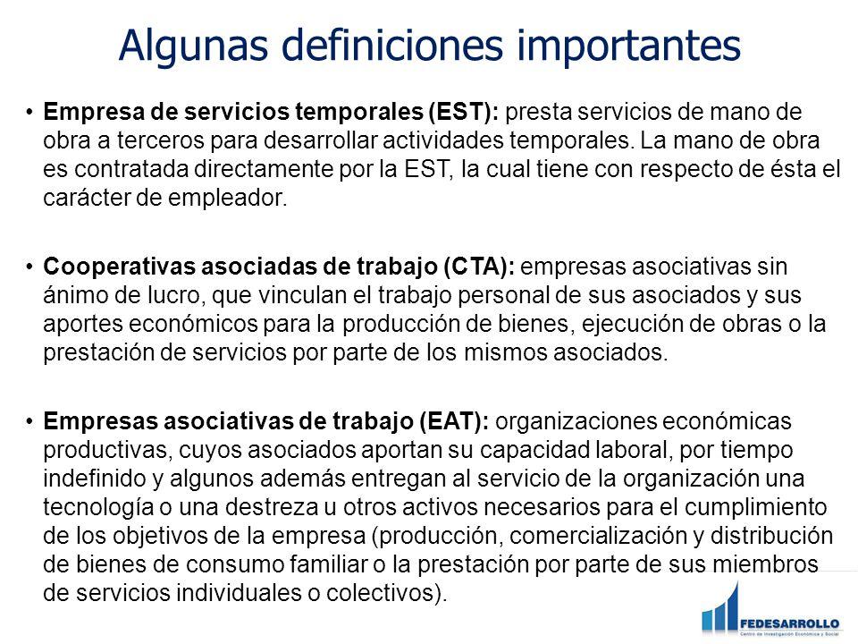 Algunas definiciones importantes Empresa de servicios temporales (EST): presta servicios de mano de obra a terceros para desarrollar actividades temporales.