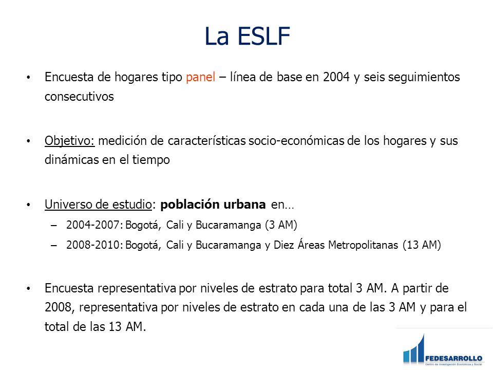 La ESLF Encuesta de hogares tipo panel – línea de base en 2004 y seis seguimientos consecutivos Objetivo: medición de características socio-económicas de los hogares y sus dinámicas en el tiempo Universo de estudio: población urbana en… – 2004-2007: Bogotá, Cali y Bucaramanga (3 AM) – 2008-2010: Bogotá, Cali y Bucaramanga y Diez Áreas Metropolitanas (13 AM) Encuesta representativa por niveles de estrato para total 3 AM.
