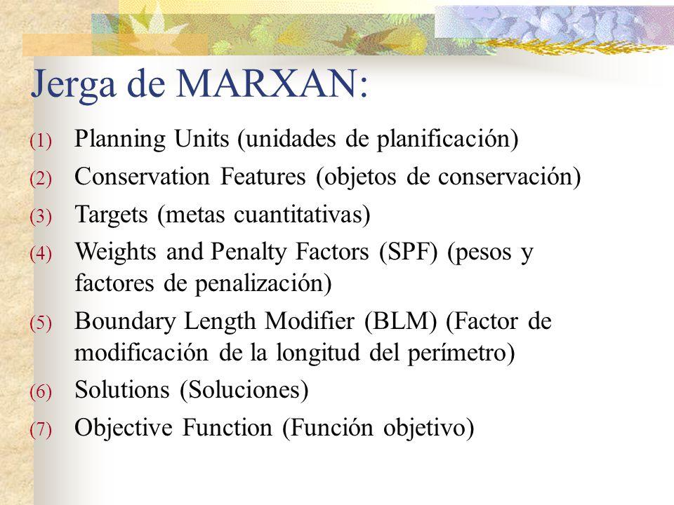 (1) Planning Units (unidades de planificación) (2) Conservation Features (objetos de conservación) (3) Targets (metas cuantitativas) (4) Weights and P
