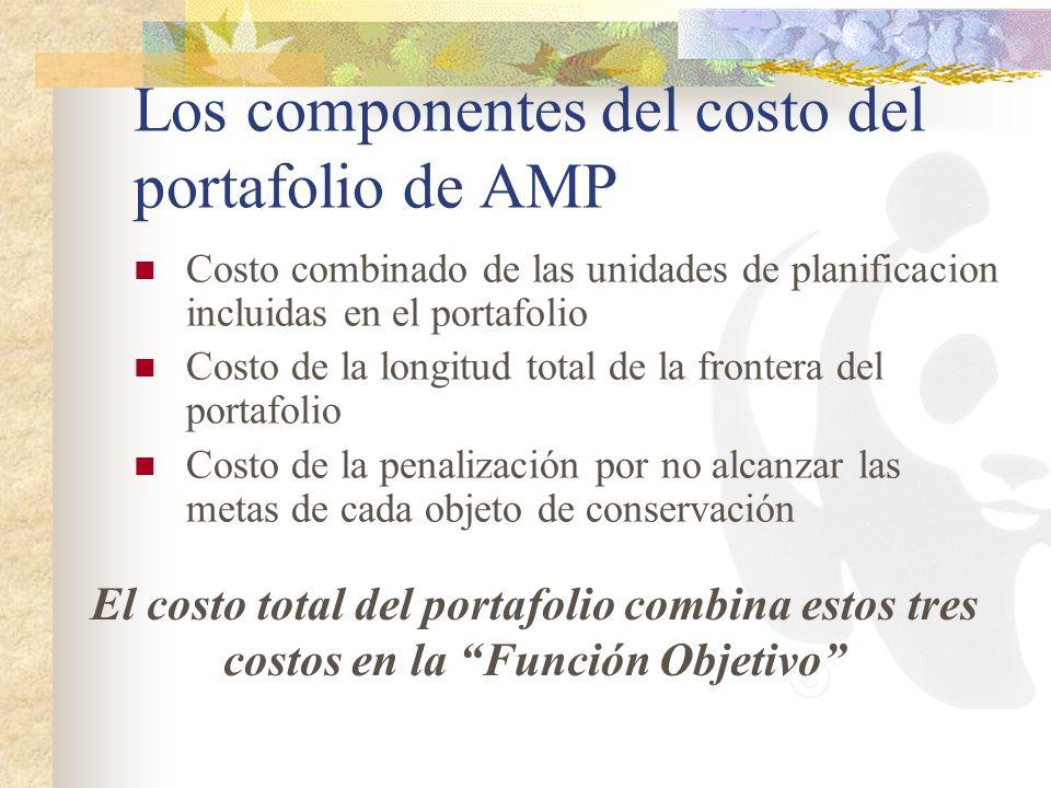 Los componentes del costo del portafolio de AMP Costo combinado de las unidades de planificacion incluidas en el portafolio Costo de la longitud total